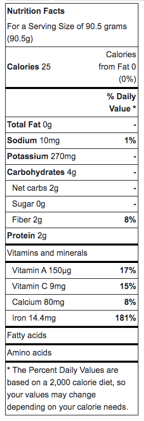 sunflower microgreens nutrition